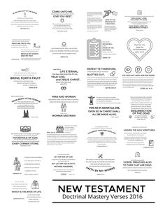 Doctrinal Mastery One Page, printable New Testament chart
