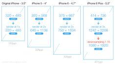 android screen size - Yahoo 圖片搜尋結果