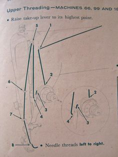 vintage singer wiring diagram 15 91 vintage and spare time for sewing singer 66 99 and 185 threading diagram