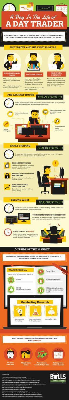 Stock Broker Job Description !! wwwstockbroker-c Financial - stock broker job description