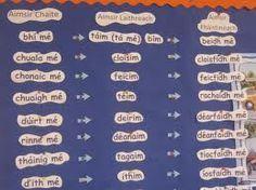 classroom displays gaeilge - Google Search Class Displays, School Displays, Classroom Displays, Primary Teaching, Teaching Tools, Teaching Resources, Teaching Ideas, Irish Language, 5th Class