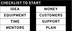 Checklist for Starting a New Business