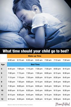 How many hours of sleep do kids need? Learn how to create a bedtime routine get them to stay in bed and even how to handle sleep during vacation time. New Parent Advice, Parenting Advice, Kids And Parenting, Single Parenting, Toddler Sleep, Kids Sleep, Baby Sleep, Sleeping Too Much, Childhood Obesity