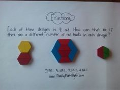 Fractions:  Understanding the Whole