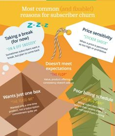 Poor customer service is the primary reason of customer churn. What other factors contribute to the increasing customer churn rates.