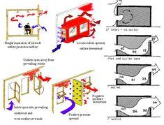 sustainable architecture, green building, renovation, efficient architecture, natural ventilation