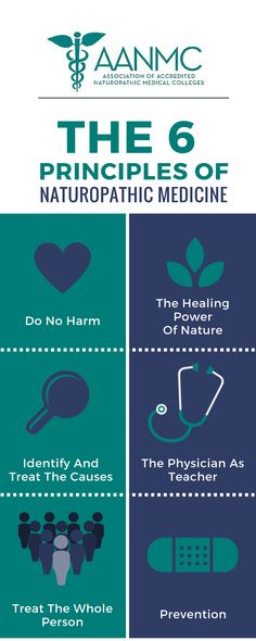 Naturopathic medicine is dedicated to the study and celebration of nature's healing powers. It is as old as healing itself and as new as today's medical breakthroughs.