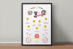 Send personal information and modify up to three infographic elements for the price stated above. Each extra modification is available for an additional $5. If you want to add more information, please check our options for custom made giftographics.