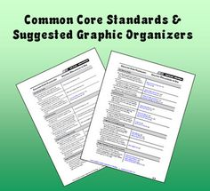 Free graphic organizers from Laura Candler aligned to Common Core.