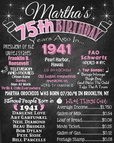 75th Birthday Chalkboard 1944 Poster 75 Years Ago In Born Gift