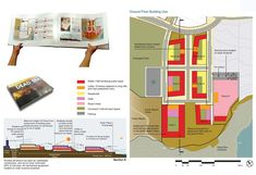 A Vision Plan for the Dead Sea / Sasaki Associates,Typical guidelines