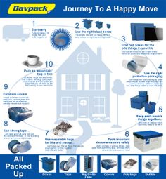 Advice on packing when moving home - Davpack Infographic - Davpack Packaging Materials Best Picture For House Moving pictures For Your Taste You are looking for something, and it is going to tell you Moving Checklist, Moving Tips, Moving Hacks, Moving House Quotes, Moving Home, Home Organisation, Protective Packaging, Home Look, Things To Think About