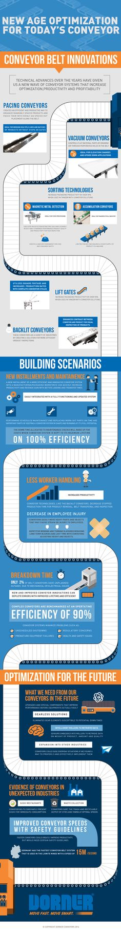 supply chain infographic supply chain disruption General - logistician resume
