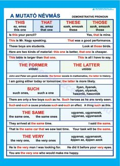 English Phrases, English Words, English Language, Education English, Teaching English, Learn English, English Speaking Practice, English Vocabulary, Demonstrative Pronouns