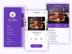 Recipe App by Piko Rizky Dwinanto