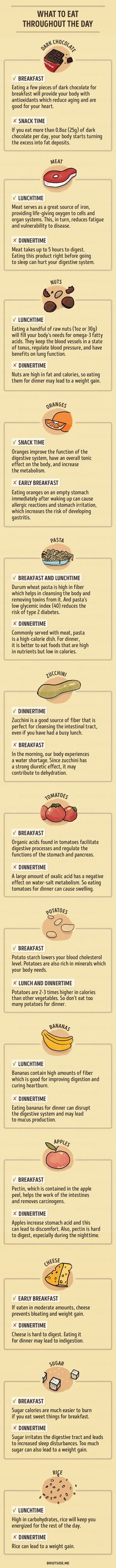 The best times of day to eat our favorite foods