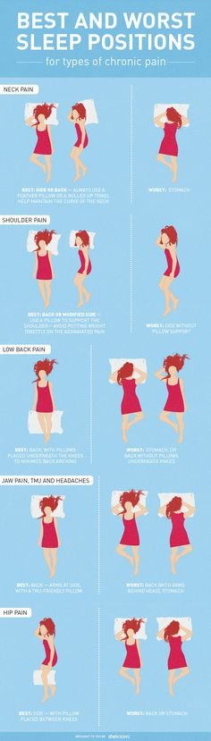 Dealing with chronic pain is not fun, but some of us have to put up with it. How your sleep can affect your neck, shoulder, back, and other areas dealing with pain. This infographic from She Knows covers best and worst sleeping positions for chronic pain: