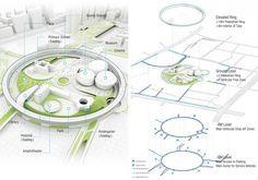 Hanking Nanyou Newtown Urban Planning Design Proposal (12)