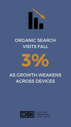Organic search visits fall as growth weakens across devices. Email Marketing, Content Marketing, Social Media Marketing, Business Goals, Business Tips, Search Optimization, Graphic Design Tips, Google Analytics, Education And Training