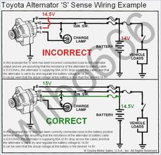 raw 4 toyota engine diagram 12 best wiring diagram images alternator  automotive repair  diagram  12 best wiring diagram images