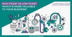 High ticket vs low ticket – which is more valuable to your business?