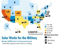 From the battlefield to stateside bases, the U.S. military has proven that #solar is reliable.
