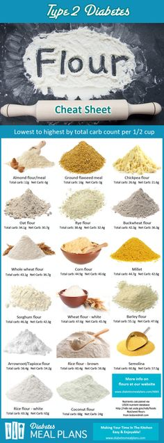 Diabetes-Flour