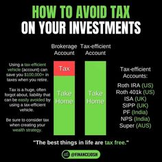 """Are you bored living in poor mindset? You are on the right place! If you want to learn about investing in dividends and passive income, this is best page on pinterest for BEGGINERS in stock market. Follow me for more amazing investing tips.  Check out my Instagram profile @glory.investing. Check out our Facebook group """"Investing for beginners """" SHARE WITH YOUR FRIENDS, EDUCATION IS FREE!    #investing101 #investinginmyself #valueinvesting #investingforbeginners #passiveincomeinvesting… Financial Peace, Financial Literacy, Financial Tips, Investing Money, Stock Investing, Business Money, Budgeting Money, Business Motivation, How To Get Money"""