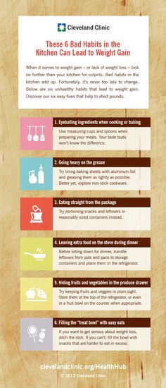 These 6 bad habits in the kitchen can lead to weight gain. HealthHub health number from Cleveland Clinic www.greennutrilabs.com