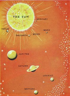 The Sun and solar system