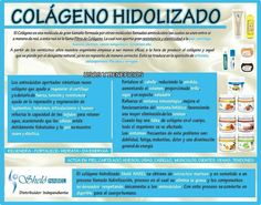 Beneficios del colágeno hidrolizado