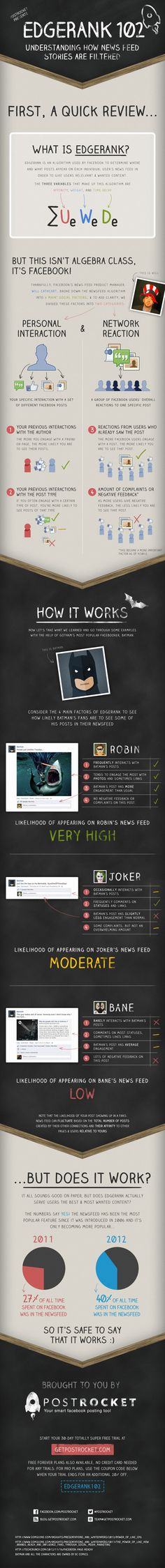 Edgerank - Understanding how news feed stories are filtered | #infographic