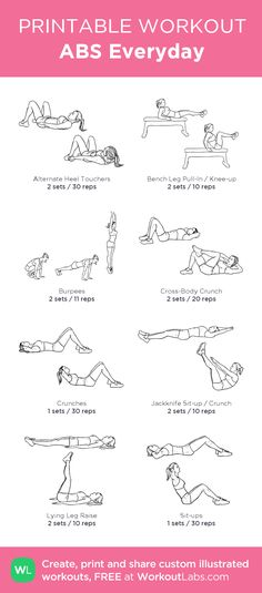 ABS Everyday:my custom printable workout by @WorkoutLabs #workoutlabs…