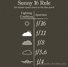 sunny16 rule #photography