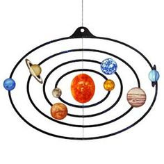 FREE DOWNLOADABLE MOBILE: THE SOLAR SYSTEM. The information sheet included shows the distance of each planet from the sun. Hang the mobile up in your room and use the sheet to have fun learning about the planets! #mobile #planets