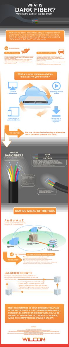 What Is Dark Fiber And How It Can Help Your Business?