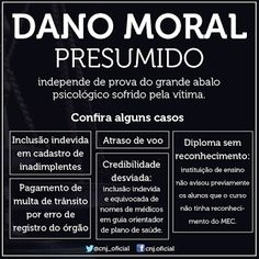 AG - Araújo Gonçalves Advocacia: Dano Moral Presumido