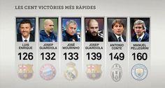 Leo Messi (@messi10stats) | Twitter