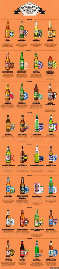Beers of the World Cup 2014