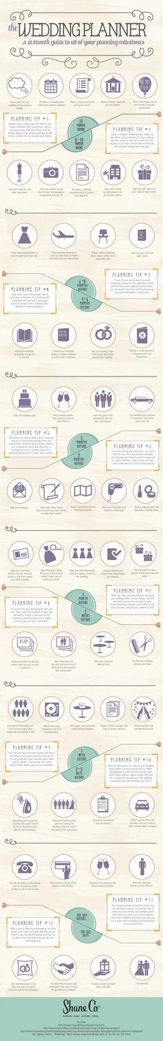The Wedding Planner Infographic #wedding #weddingplanner #plan