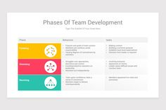 Tuckman's Team Development Model Google Slides Diagrams is a professional Collection shapes design and pre-designed template that you can download and use in your Google Slides. The template contains 12 slides you can easily change colors, themes, text, and shape sizes with formatting and design options available in Google Slides. Color Themes, Colors, Slide Design, Powerpoint Presentation Templates, Data Visualization, Keynote, Color Change, Infographic, Diagram