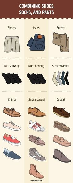 A complete footwear guide for men #Style #Fashion #Menswear Re-pinned by www.avacationrental4me.com