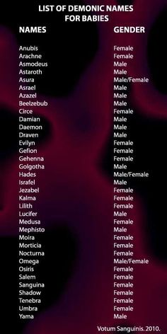 Choosing Demonic Names For A Baby – Celebrate The Underworld - Baby Namen Book Writing Tips, Writing Help, Writing Prompts, Writing Ideas, Name Inspiration, Writing Inspiration, Unique Names, Cool Names, Guy Names