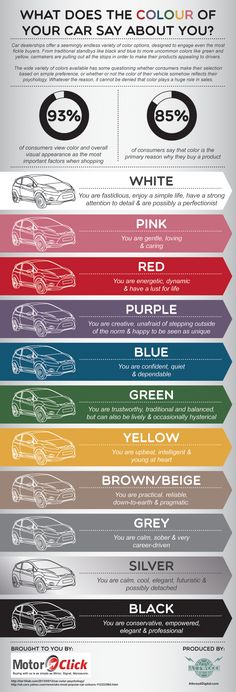 What does the color of your car say about you? [infographic]