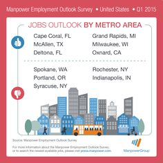 Attractive Delightful The ManpowerGroup Employment Outlook Survey Shows U. Employers  Report The Most Optimistic Hiring Outlook