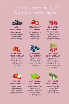 Not only are fruits delicious, they provide amazing benefits for your skin! Read this guide to learn more about the benefits of what is in your fridge. #wanderbeauty #cleanbeauty #crueltyfree #fruitbenefits
