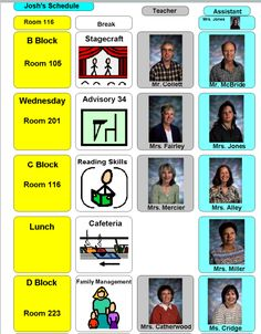 Types of Visual Schedules by Carole Zangari from PrAACtical AAC. Pinned by SOS Inc. Resources.  Follow all our boards at http://pinterest.com/sostherapy  for therapy resources.