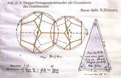 Rudolf Steiner gebruikte de dodecaëder voor de grondsteen van het  Goetheanum.
