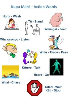 Action words School Resources, Teaching Resources, Maori Words, Maori Designs, Action Words, Maori Art, Teaching Jobs, Too Cool For School, Preschool