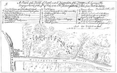 Map of Fort Duquesne, 1755
